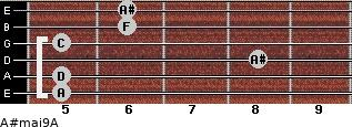A#maj9/A for guitar on frets 5, 5, 8, 5, 6, 6
