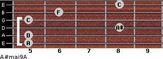 A#maj9/A for guitar on frets 5, 5, 8, 5, 6, 8