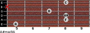 A#maj9/A for guitar on frets 5, 8, 8, 7, x, 8