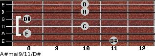 A#maj9/11/D# for guitar on frets 11, 8, 10, 8, 10, 10
