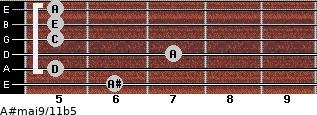 A#maj9/11b5 for guitar on frets 6, 5, 7, 5, 5, 5