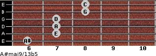A#maj9/13b5 for guitar on frets 6, 7, 7, 7, 8, 8