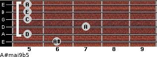 A#maj9b5 for guitar on frets 6, 5, 7, 5, 5, 5