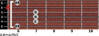 A#maj9b5 for guitar on frets 6, 7, 7, 7, x, 6