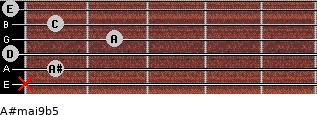 A#maj9b5 for guitar on frets x, 1, 0, 2, 1, 0