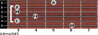 A#maj9#5 for guitar on frets 6, 3, 4, 3, 3, 5