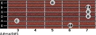A#maj9#5 for guitar on frets 6, 3, 7, 7, 7, 5
