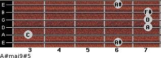 A#maj9#5 for guitar on frets 6, 3, 7, 7, 7, 6