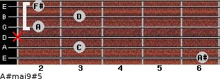 A#maj9#5 for guitar on frets 6, 3, x, 2, 3, 2