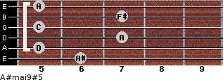 A#maj9#5 for guitar on frets 6, 5, 7, 5, 7, 5