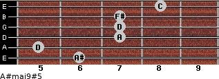 A#maj9#5 for guitar on frets 6, 5, 7, 7, 7, 8