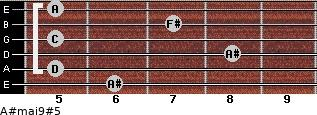A#maj9#5 for guitar on frets 6, 5, 8, 5, 7, 5