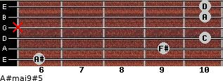 A#maj9#5 for guitar on frets 6, 9, 10, x, 10, 10