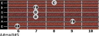 A#maj9#5 for guitar on frets 6, 9, 7, 7, 7, 8