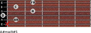 A#maj9#5 for guitar on frets x, 1, 0, 2, 1, 2