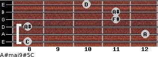 A#maj9#5/C for guitar on frets 8, 12, 8, 11, 11, 10