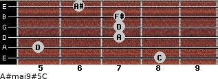 A#maj9#5/C for guitar on frets 8, 5, 7, 7, 7, 6