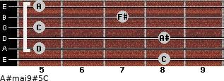 A#maj9#5/C for guitar on frets 8, 5, 8, 5, 7, 5