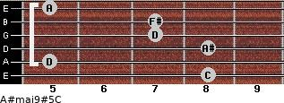 A#maj9#5/C for guitar on frets 8, 5, 8, 7, 7, 5