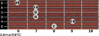 A#maj9#5/C for guitar on frets 8, 9, 7, 7, 7, 6