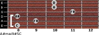 A#maj9#5/C for guitar on frets 8, 9, 8, 11, 10, 10