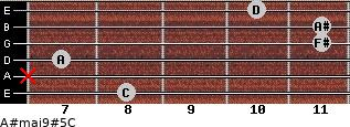 A#maj9#5/C for guitar on frets 8, x, 7, 11, 11, 10