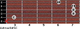 A#maj9#5/C for guitar on frets x, 3, 7, 7, 7, 6