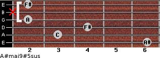 A#maj9#5sus for guitar on frets 6, 3, 4, 2, x, 2