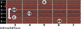 A#maj9#5sus for guitar on frets 6, 3, 4, 3, x, 5
