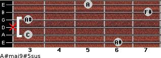 A#maj9#5sus for guitar on frets 6, 3, x, 3, 7, 5