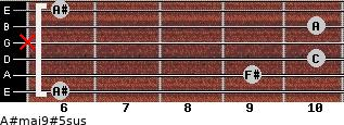 A#maj9#5sus for guitar on frets 6, 9, 10, x, 10, 6
