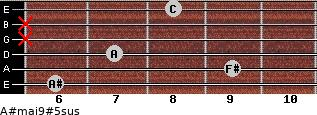 A#maj9#5sus for guitar on frets 6, 9, 7, x, x, 8