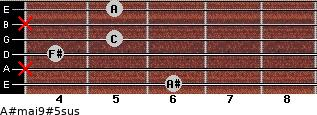 A#maj9#5sus for guitar on frets 6, x, 4, 5, x, 5