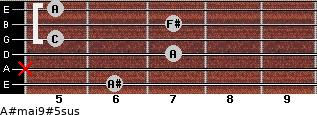 A#maj9#5sus for guitar on frets 6, x, 7, 5, 7, 5