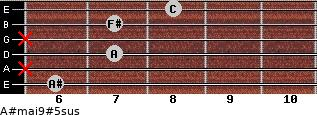 A#maj9#5sus for guitar on frets 6, x, 7, x, 7, 8