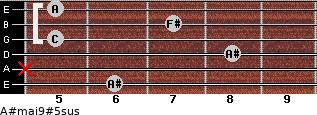 A#maj9#5sus for guitar on frets 6, x, 8, 5, 7, 5