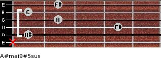 A#maj9#5sus for guitar on frets x, 1, 4, 2, 1, 2