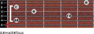 A#maj9#5sus for guitar on frets x, 1, 4, 2, 1, 5