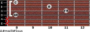 A#maj9#5sus for guitar on frets x, x, 8, 11, 10, 8