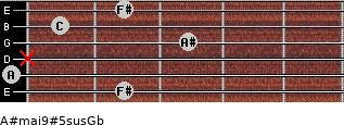 A#maj9#5sus/Gb for guitar on frets 2, 0, x, 3, 1, 2