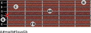 A#maj9#5sus/Gb for guitar on frets 2, 0, x, 3, 1, 5