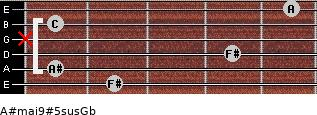 A#maj9#5sus/Gb for guitar on frets 2, 1, 4, x, 1, 5