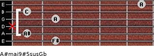 A#maj9#5sus/Gb for guitar on frets 2, 1, x, 2, 1, 5