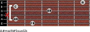 A#maj9#5sus/Gb for guitar on frets 2, 1, x, 3, 1, 5