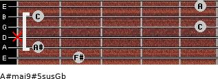 A#maj9#5sus/Gb for guitar on frets 2, 1, x, 5, 1, 5