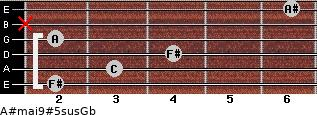 A#maj9#5sus/Gb for guitar on frets 2, 3, 4, 2, x, 6