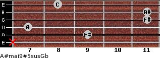 A#maj9#5sus/Gb for guitar on frets x, 9, 7, 11, 11, 8