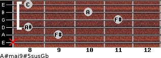 A#maj9#5sus/Gb for guitar on frets x, 9, 8, 11, 10, 8