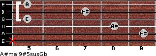 A#maj9#5sus/Gb for guitar on frets x, 9, 8, 5, 7, 5