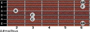 A#maj9sus for guitar on frets 6, 3, 3, 2, 6, 6